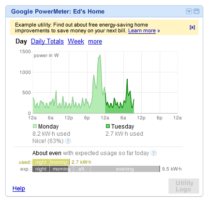 Google PowerMeter Screenshot