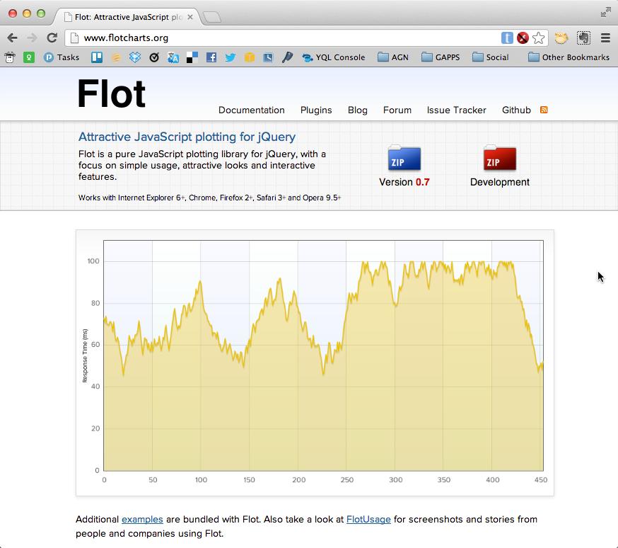FlotCharts Homepage