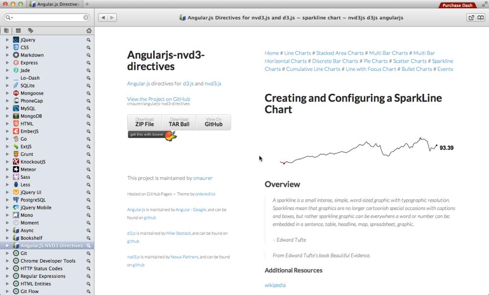 angularjs-nvd3-directives